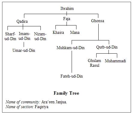 Life Story of Maulana Muhammad Ali: Part 1: From birth to